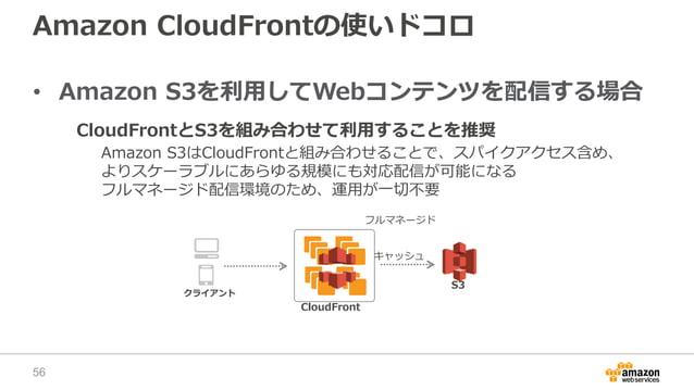 Amazon CloudFrontの使いドコロ • Amazon S3を利用してWebコンテンツを配信する場合 CloudFrontとS3を組み合わせて利用することを推奨 CloudFront S3 クライアント Amazon S3はCloud...