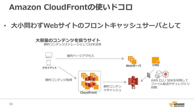 Amazon CloudFrontの使いドコロ • 大小問わずWebサイトのフロントキャッシュサーバとして Webサーバ 大容量のコンテンツを扱うサイト CloudFront クライアント 静的コンテンツストレージとしてS3を活用 動的ページア...