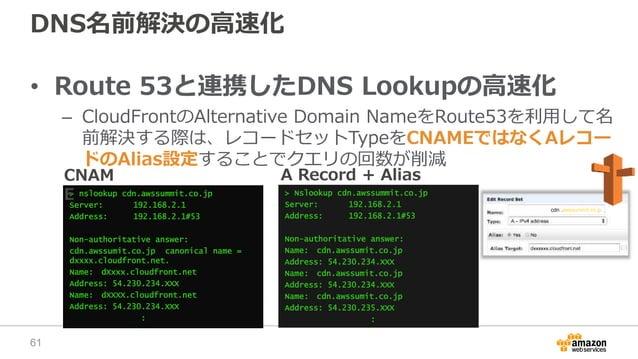 DNS名前解決の高速化 • Route 53と連携したDNS Lookupの高速化 – CloudFrontのAlternative Domain NameをRoute53を利用して名 前解決する際は、レコードセットTypeをCNAMEではなく...