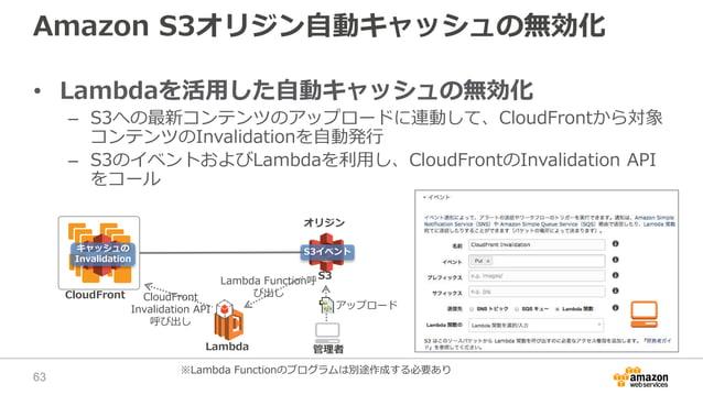 Amazon S3オリジン自動キャッシュの無効化 • Lambdaを活用した自動キャッシュの無効化 – S3への最新コンテンツのアップロードに連動して、CloudFrontから対象 コンテンツのInvalidationを自動発行 – S3のイベ...