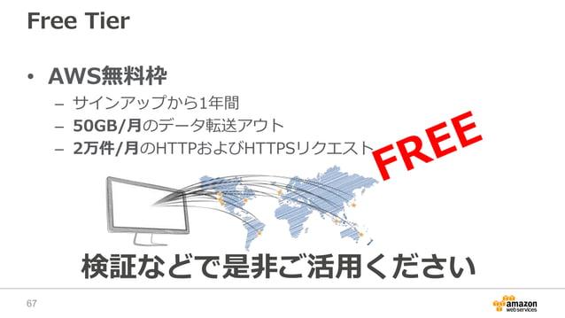 Free Tier • AWS無料枠 – サインアップから1年間 – 50GB/月のデータ転送アウト – 2万件/月のHTTPおよびHTTPSリクエスト 検証などで是非ご活用ください 67