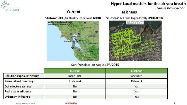 2016 01 29_e_lichens teaser cleantech Slide 3