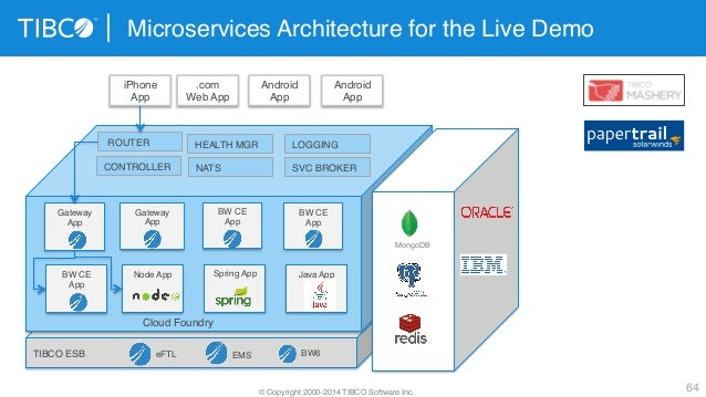 tibco esb architecture Microservices - Death of the Enterprise Service Bus (ESB)? (Update 20…