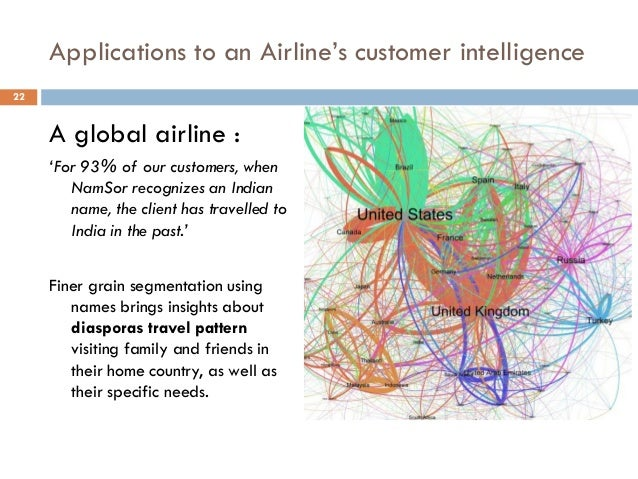 Applications to an Airline's customer intelligence 22 A global airline : 'For 93% of our customers, when NamSor recognizes...