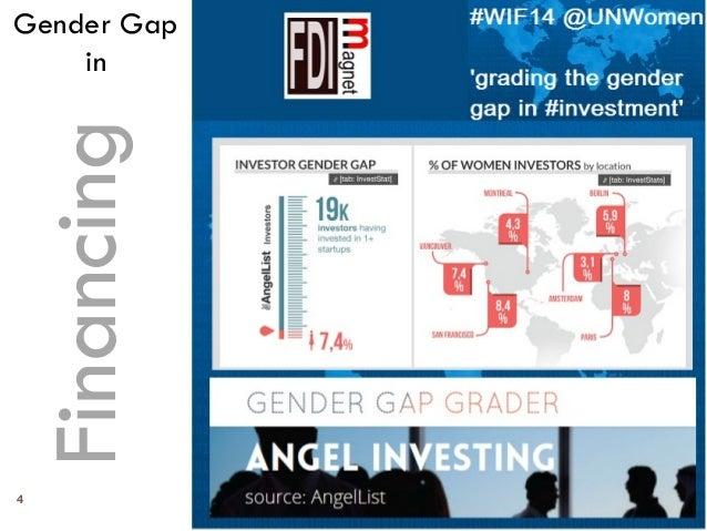 4 Gender Gap in Financing
