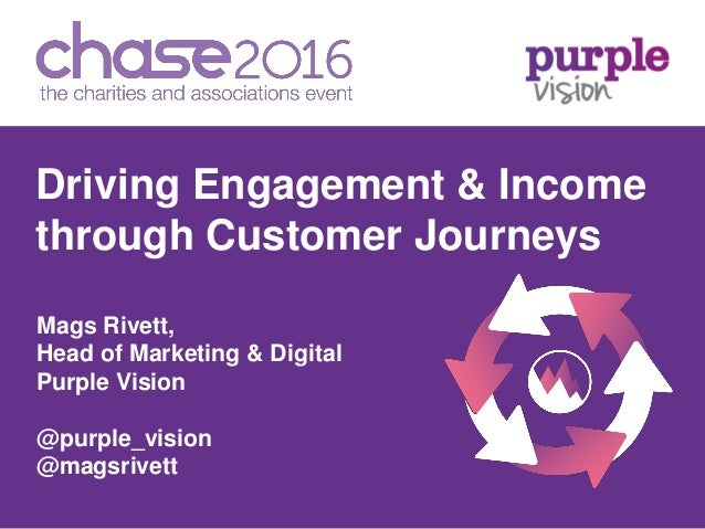 Page 1 Driving Engagement & Income through Customer Journeys Mags Rivett, Head of Marketing & Digital Purple Vision @purpl...