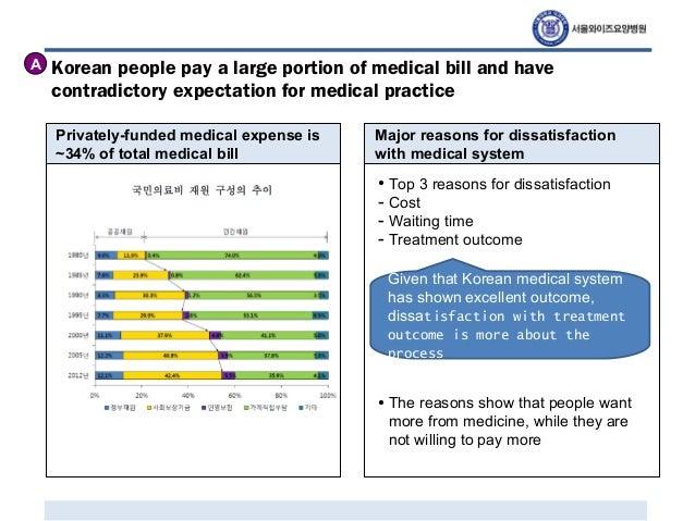 Healthcare in South Korea