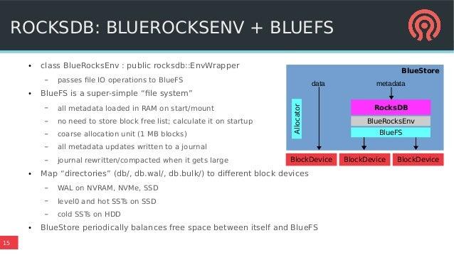 15 ROCKSDB: BLUEROCKSENV + BLUEFS ● class BlueRocksEnv : public rocksdb::EnvWrapper – passes file IO operations to BlueFS ...