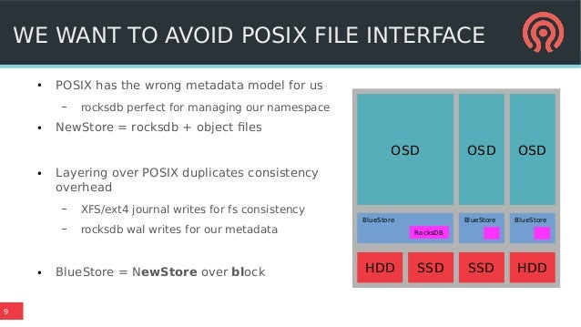9 WE WANT TO AVOID POSIX FILE INTERFACE ● POSIX has the wrong metadata model for us – rocksdb perfect for managing our nam...