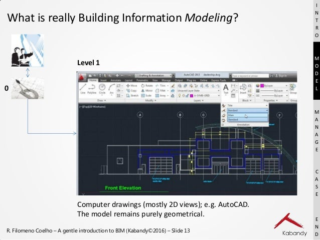 introduction to bim The first couple of items in this list provide quick general introductions to bim those further down the list provide more detail and depth short animated introductions to bim.