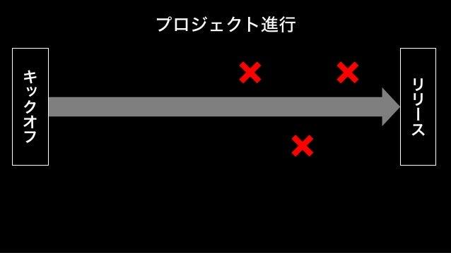 田口 真行 Masayuki Taguchi ご清聴ありがとうございました