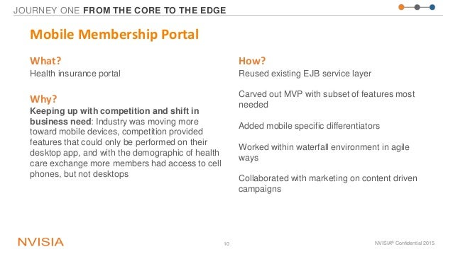 JOURNEY ONE FROM THE CORE TO THE EDGE NVISIA® Confidential 201510 What? Health insurance portal Why? Keeping up with compe...
