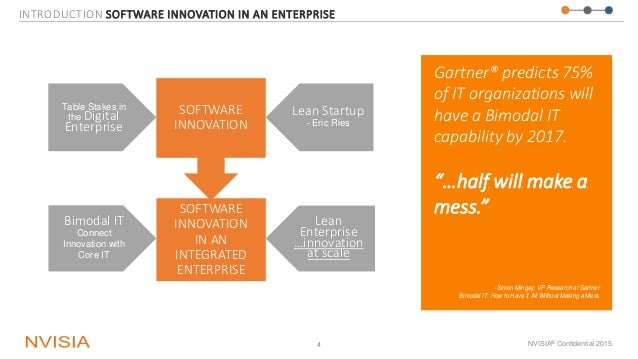 INTRODUCTION SOFTWARE INNOVATION IN AN ENTERPRISE NVISIA® Confidential 20154 Gartner® predicts 75% of IT organizations wil...