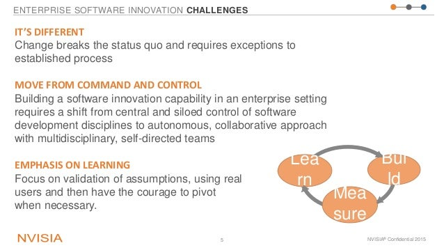 ENTERPRISE SOFTWARE INNOVATION CHALLENGES NVISIA® Confidential 20155 IT'S DIFFERENT Change breaks the status quo and requi...