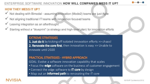 Scaling the lean startup in the enterprise bui ld mea sure lea rn 6 enterprise software malvernweather Image collections