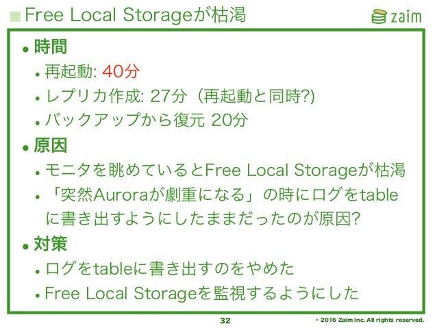 © 2016 Zaim Inc. All rights reserved. Free Local Storageが枯渇 32 •時間 •再起動: 40分 •レプリカ作成: 27分(再起動と同時?) •バックアップから復元 20分 •原因 •モニ...