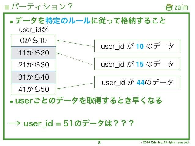 © 2016 Zaim Inc. All rights reserved. パーティション? 8 •データを特定のルールに従って格納すること •userごとのデータを取得するとき早くなる → user_id = 51のデータは??? 0から10...