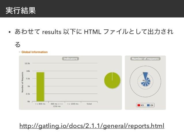 実行結果 • あわせて results 以下に HTML ファイルとして出力され る http://gatling.io/docs/2.1.1/general/reports.html