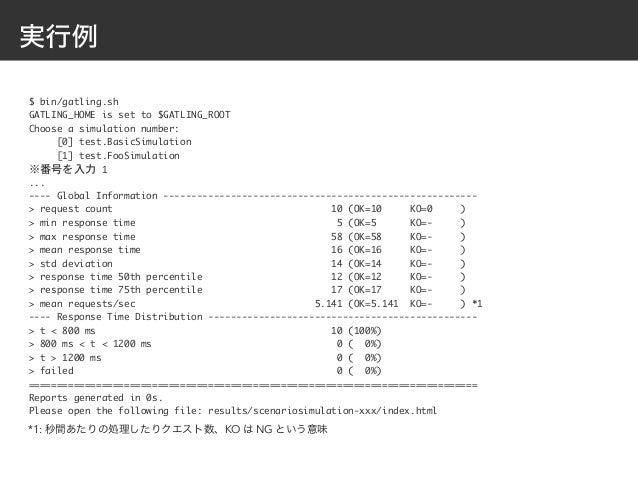 実行例 $bin/gatling.sh  GATLING_HOMEissetto$GATLING_ROOT  Chooseasimulationnumber:  [0]test.BasicSimulation  ...