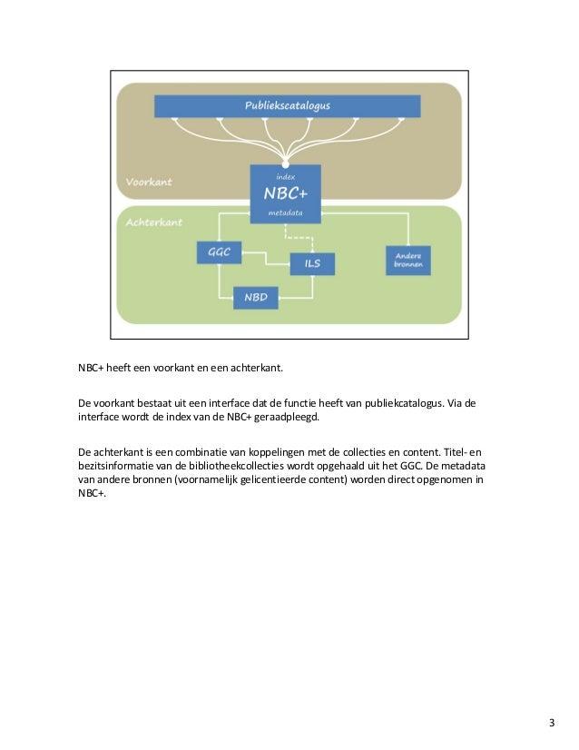 20160216 nbc+ implementaties Slide 3