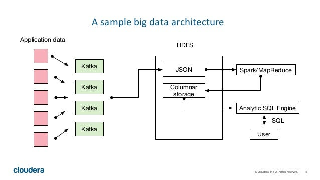 Enabling Python To Be A Better Big Data Citizen