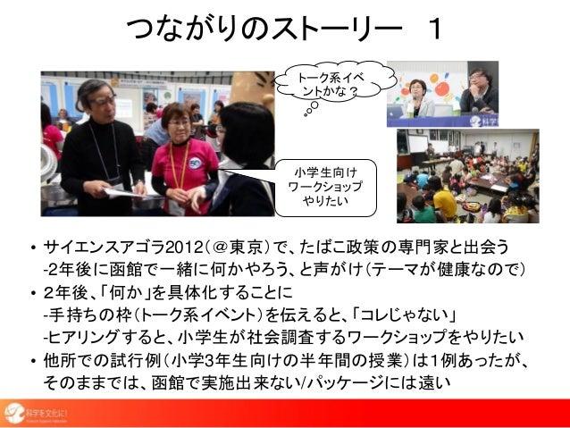 つながりのストーリー 1 • サイエンスアゴラ2012(@東京)で、たばこ政策の専門家と出会う -2年後に函館で一緒に何かやろう、と声がけ(テーマが健康なので) • 2年後、「何か」を具体化することに -手持ちの枠(トーク系イベント)を伝えると...