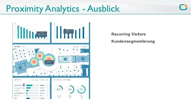 Proximity Analytics - Ausblick Recurring Visitors Kundensegmentierung
