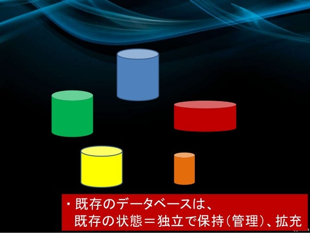 ・ 既存のデータベースは、 既存の状態=独立で保持(管理)、拡充