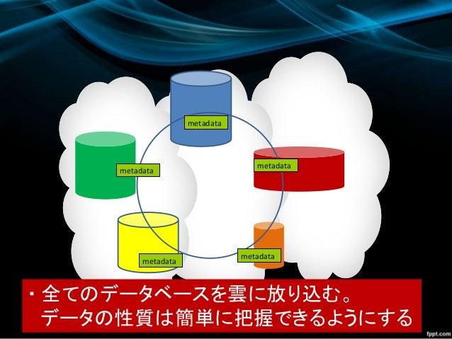 ・ ただし、緩やかに連携させる ・ 全てのデータベースを雲に放り込む。 データの性質は簡単に把握できるようにする metadata metadata metadata metadata metadata
