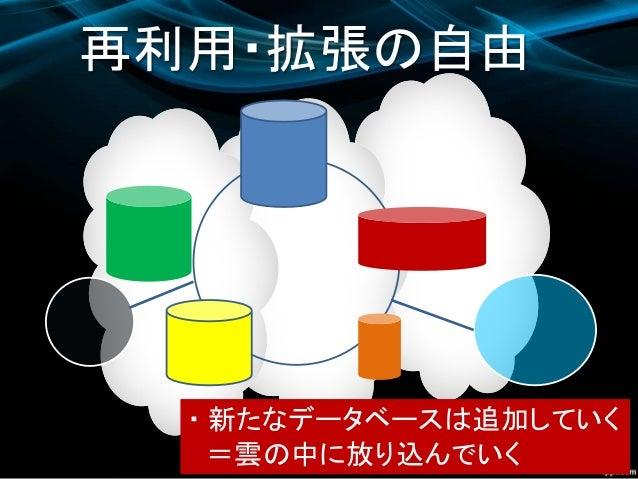 ・ 新たなデータベースは追加していく =雲の中に放り込んでいく 再利用・拡張の自由