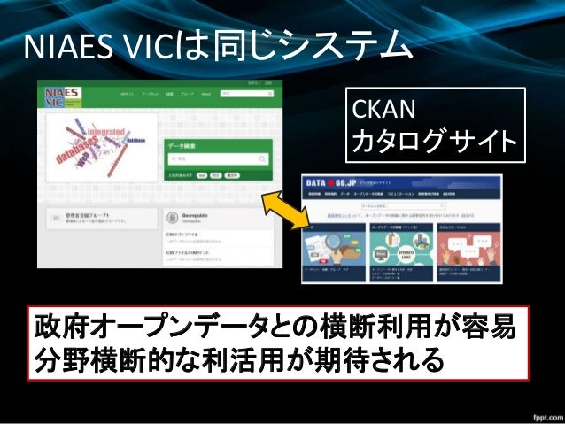 NIAES VICは同じシステム 政府オープンデータとの横断利用が容易 分野横断的な利活用が期待される CKAN カタログサイト