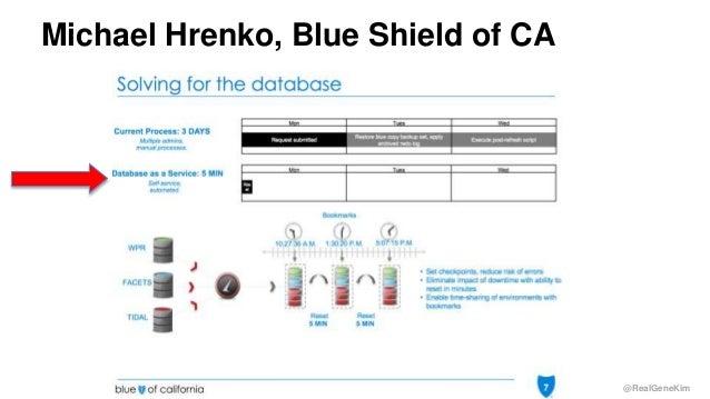 @RealGeneKim Michael Hrenko, Blue Shield of CA