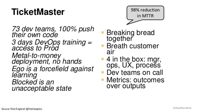 @RealGeneKim TicketMaster 73 dev teams, 100% push their own code 3 days DevOps training = access to Prod Metal-to-money de...