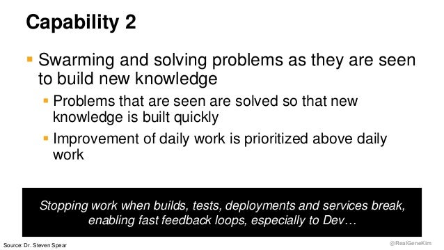 @RealGeneKim Capability 2  Swarming and solving problems as they are seen to build new knowledge  Problems that are seen...