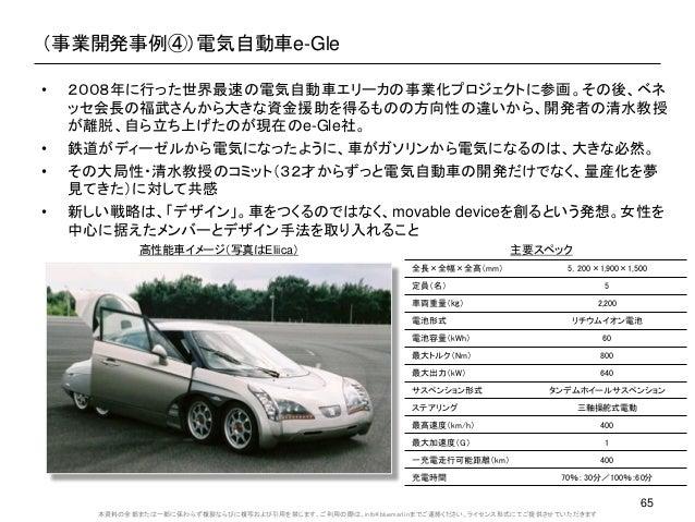 本資料の全部または一部に係わらず複製ならびに複写および引用を禁じます。ご利用の際は、info@bluemarl.inまでご連絡ください。ライセンス形式にてご提供させていただきます (事業開発事例④)電気自動車e-Gle • 2008年に行った世...