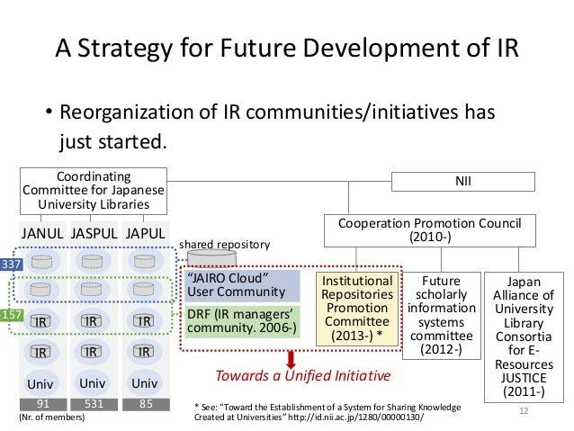 A Strategy for Future Development of IR • Reorganization of IR communities/initiatives has just started. JASPUL IR IR IR I...