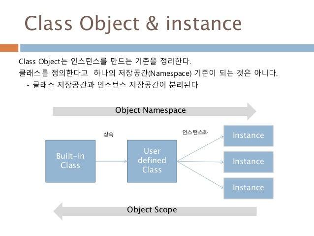 Class Object & instance Class Object는 인스턴스를 만드는 기준을 정리한다. 클래스를 정의한다고 하나의 저장공간(Namespace) 기준이 되는 것은 아니다. - 클래스 저장공간과 인스턴스 저...
