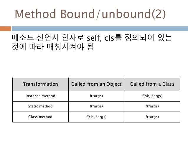 Method Bound/unbound(2) 메소드 선언시 인자로 self, cls를 정의되어 있는 것에 따라 매칭시켜야 됨 Transformation Called from an Object Called from a Cl...