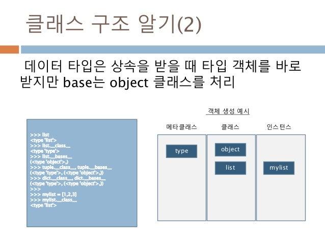 클래스 구조 알기(2) >>> list <type 'list'> >>> list.__class__ <type 'type'> >>> list.__bases__ (<type 'object'>,) >>> tuple.__cla...