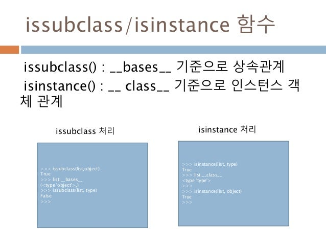 issubclass/isinstance 함수 >>> issubclass(list,object) True >>> list.__bases__ (<type 'object'>,) >>> issubclass(list, type)...