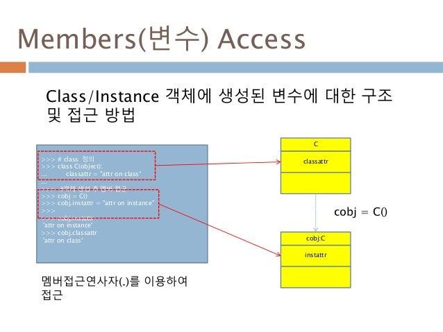 "Members(변수) Access Class/Instance 객체에 생성된 변수에 대한 구조 및 접근 방법 >>> # class 정의 >>> class C(object): ... classattr = ""attr on c..."