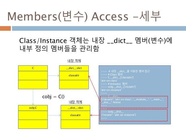 Members(변수) Access -세부 Class/Instance 객체는 내장 __dict__ 멤버(변수)에 내부 정의 멤버들을 관리함 >>> # 내장 __dict__를 이용한 멤버 접근 >>> # Class 멤버 >...
