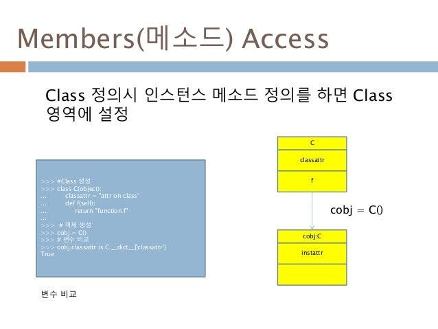 "Members(메소드) Access Class 정의시 인스턴스 메소드 정의를 하면 Class 영역에 설정 >>> #Class 생성 >>> class C(object): ... classattr = ""attr on cla..."