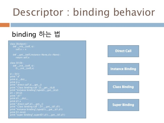 Descriptor : binding behavior binding 하는 법 Direct Call Instance Binding Class Binding Super Binding class D(object) : def ...