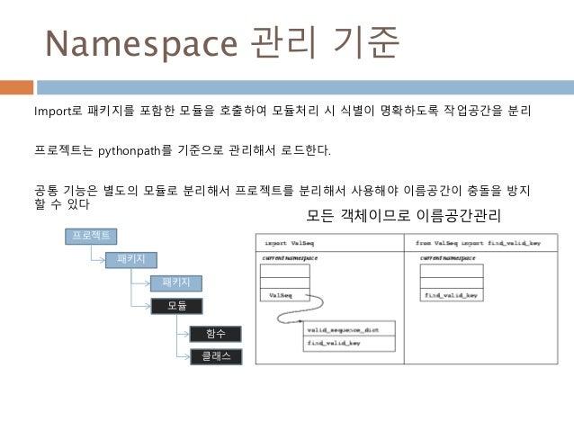 Namespace 관리 기준 Import로 패키지를 포함한 모듈을 호출하여 모듈처리 시 식별이 명확하도록 작업공간을 분리 프로젝트는 pythonpath를 기준으로 관리해서 로드한다. 공통 기능은 별도의 모듈로 분리해서 ...