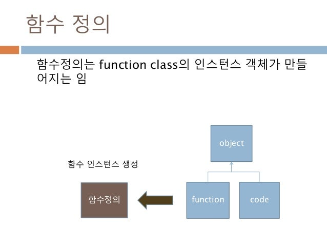 함수 정의 함수정의는 function class의 인스턴스 객체가 만들 어지는 임 object codefunction함수정의 함수 인스턴스 생성