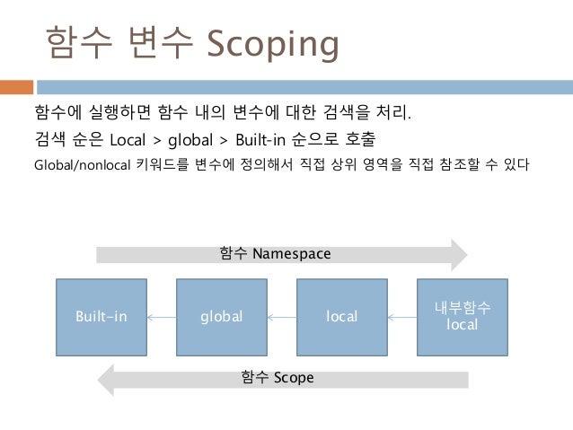 함수 변수 Scoping 함수에 실행하면 함수 내의 변수에 대한 검색을 처리. 검색 순은 Local > global > Built-in 순으로 호출 Global/nonlocal 키워드를 변수에 정의해서 직접 상위 영역을...