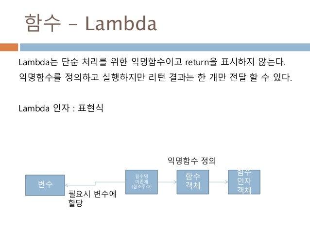 함수 - Lambda Lambda는 단순 처리를 위한 익명함수이고 return을 표시하지 않는다. 익명함수를 정의하고 실행하지만 리턴 결과는 한 개만 전달 할 수 있다. Lambda 인자 : 표현식 함수 객체 함수 인자...