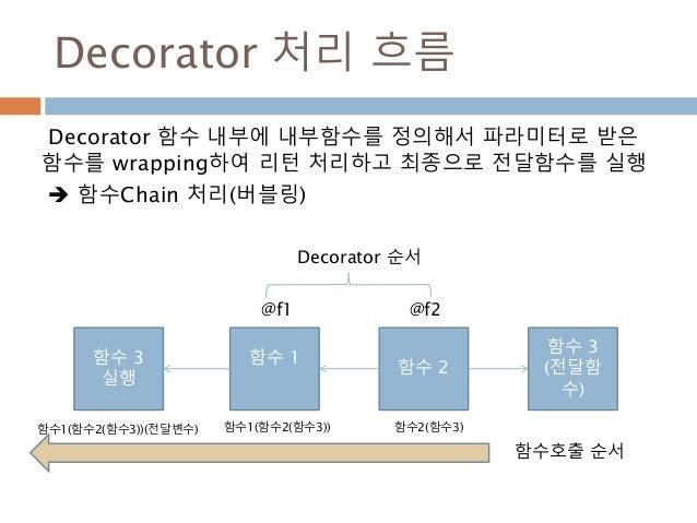 Decorator 처리 흐름 Decorator 함수 내부에 내부함수를 정의해서 파라미터로 받은 함수를 wrapping하여 리턴 처리하고 최종으로 전달함수를 실행  함수Chain 처리(버블링) 함수 1 함수 2 함수 3...