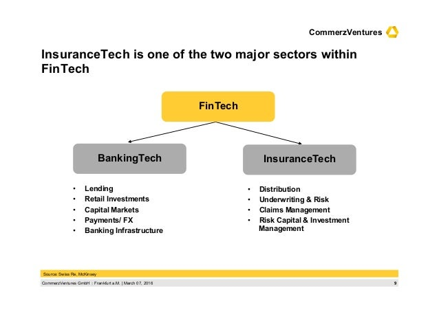 9CommerzVentures GmbH  Frankfurt a.M.   March 07, 2016 CommerzVentures InsuranceTech is one of the two major sectors with...